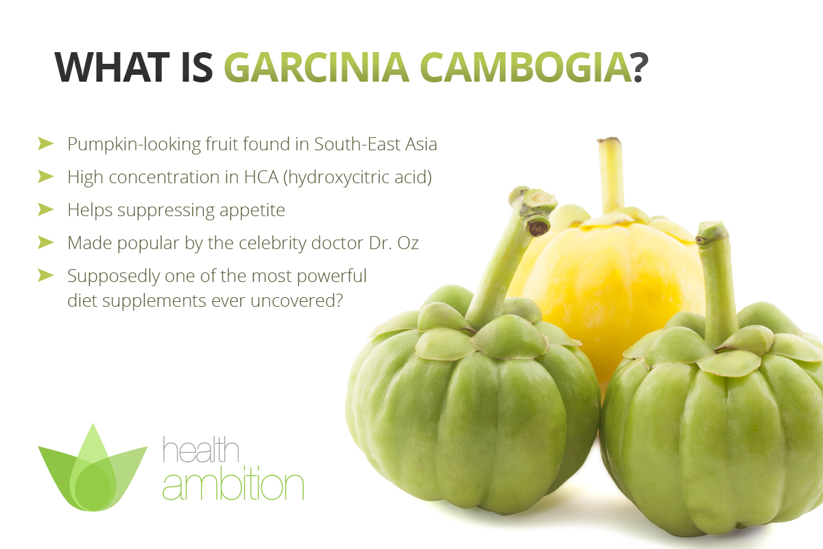 Garcina Cambogia (HCA): Weight loss Fact or Fiction ...